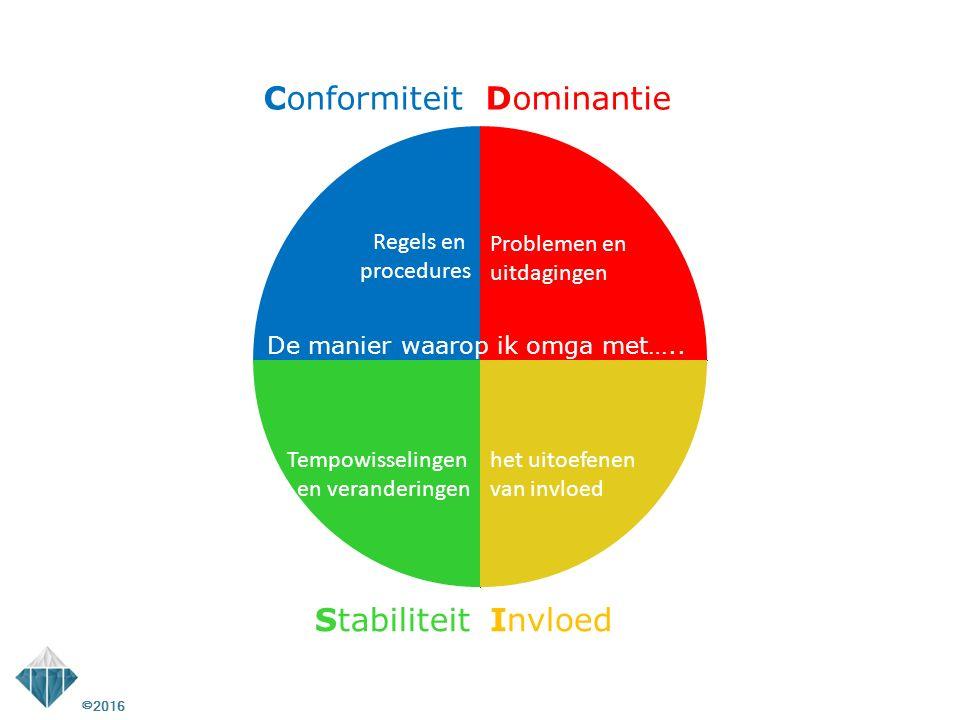 Conformiteit Dominantie Stabiliteit Invloed Regels en procedures