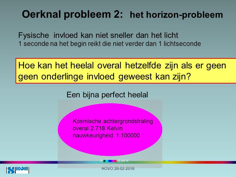 Oerknal probleem 2: het horizon-probleem