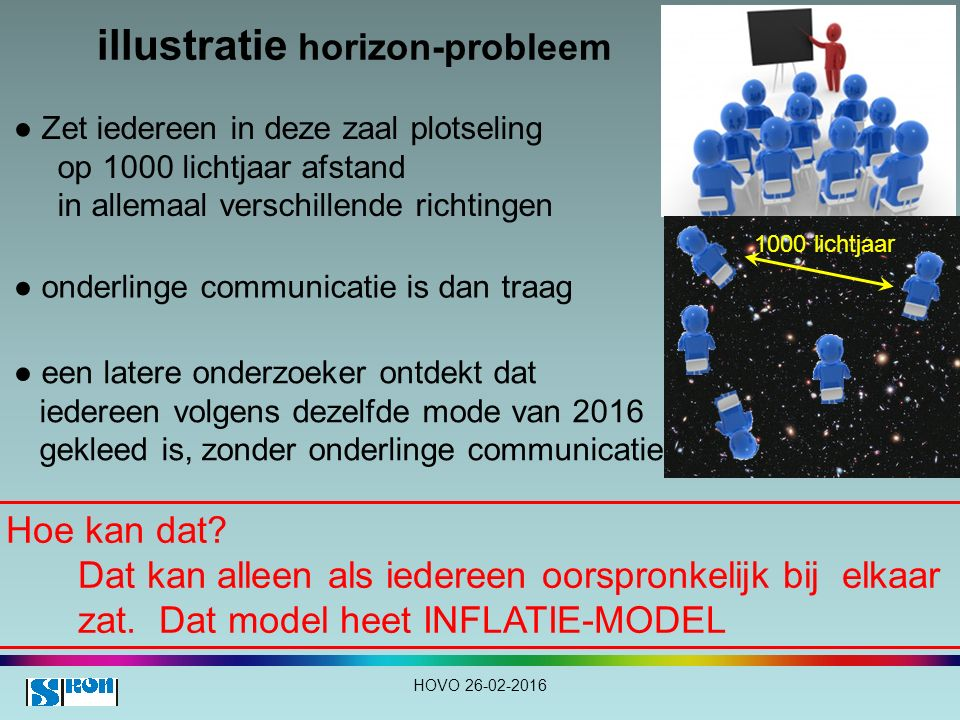 illustratie horizon-probleem