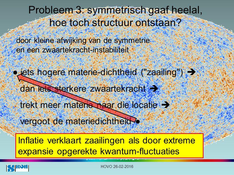 Probleem 3: symmetrisch gaaf heelal, hoe toch structuur ontstaan