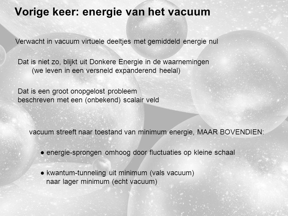 Vorige keer: energie van het vacuum