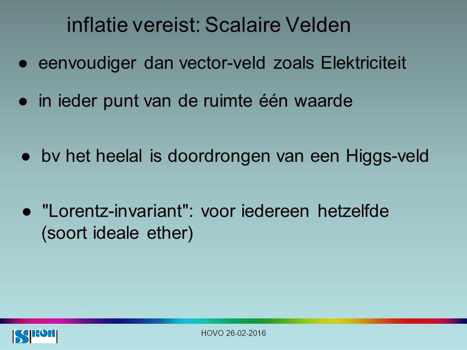 inflatie vereist: Scalaire Velden