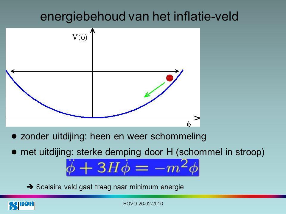 energiebehoud van het inflatie-veld