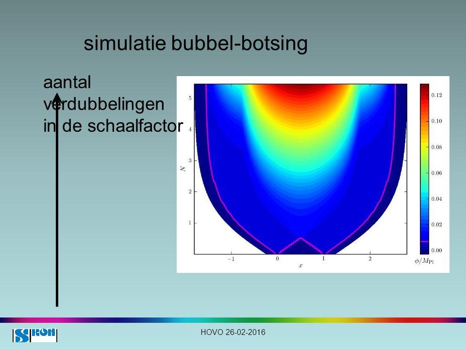 simulatie bubbel-botsing