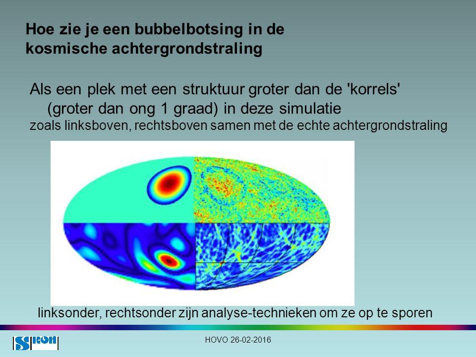 Hoe zie je een bubbelbotsing in de kosmische achtergrondstraling