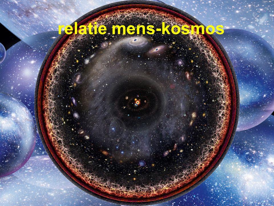 relatie mens-kosmos test1 aaaaaaaaaaaaaaa bbbbbbbbbbbbbbbbbbbb