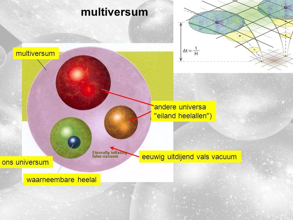 multiversum multiversum andere universa eiland heelallen )