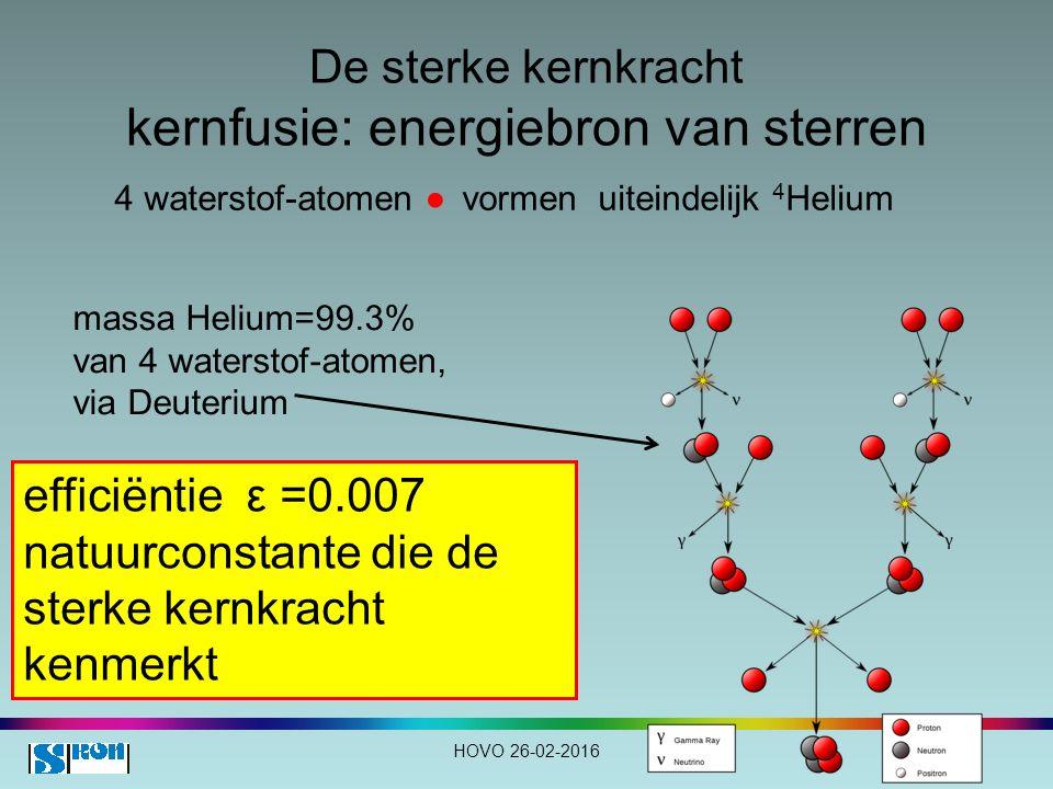 De sterke kernkracht kernfusie: energiebron van sterren