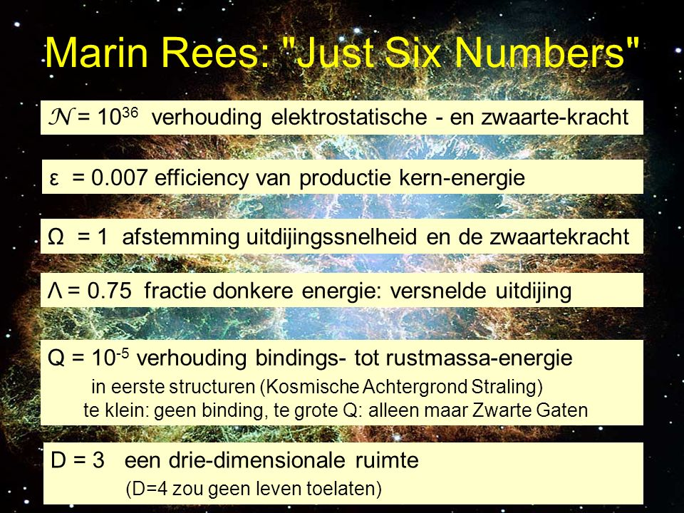 Marin Rees: Just Six Numbers