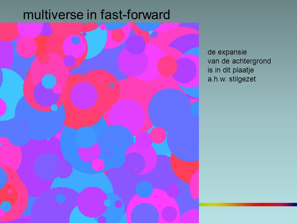 multiverse in fast-forward