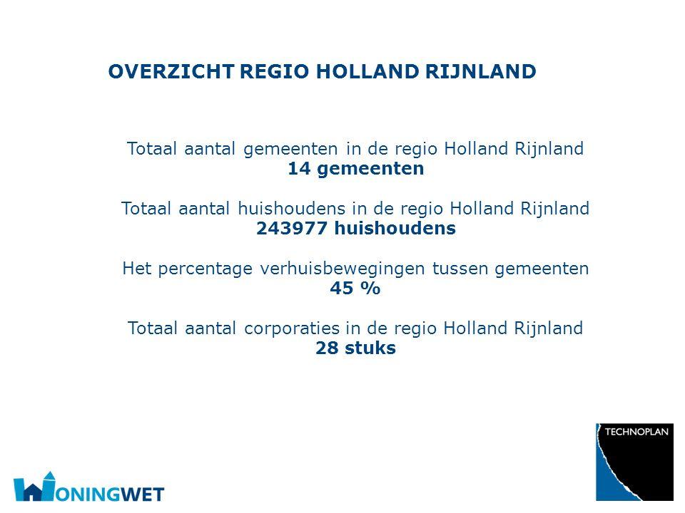 Overzicht Regio Holland Rijnland