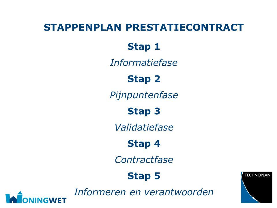 Stappenplan PrestatieCONTRACT