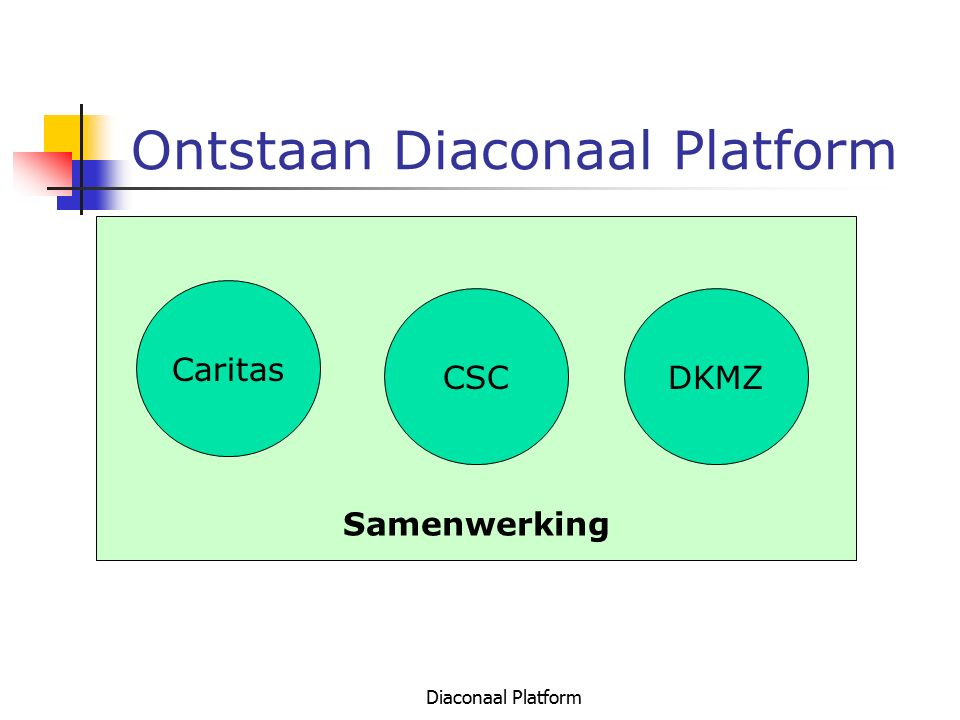Ontstaan Diaconaal Platform