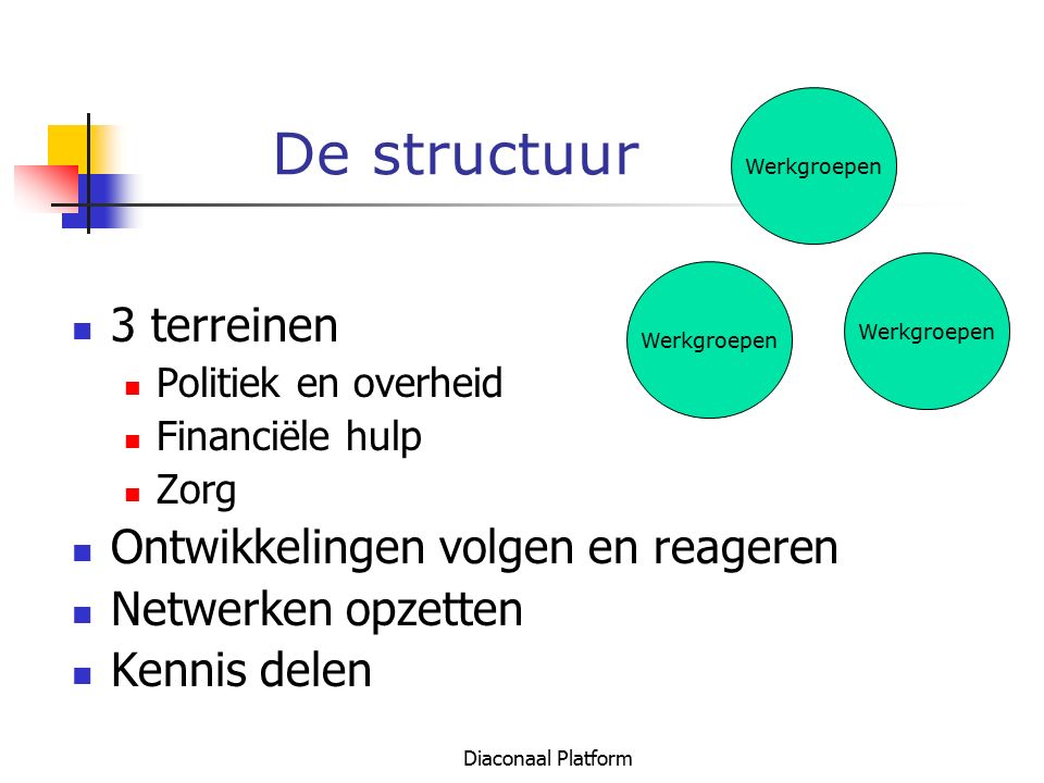 De structuur 3 terreinen Ontwikkelingen volgen en reageren