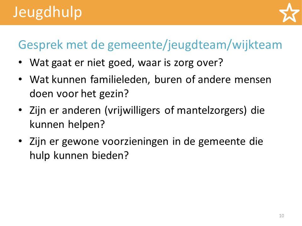 Jeugdhulp Gesprek met de gemeente/jeugdteam/wijkteam