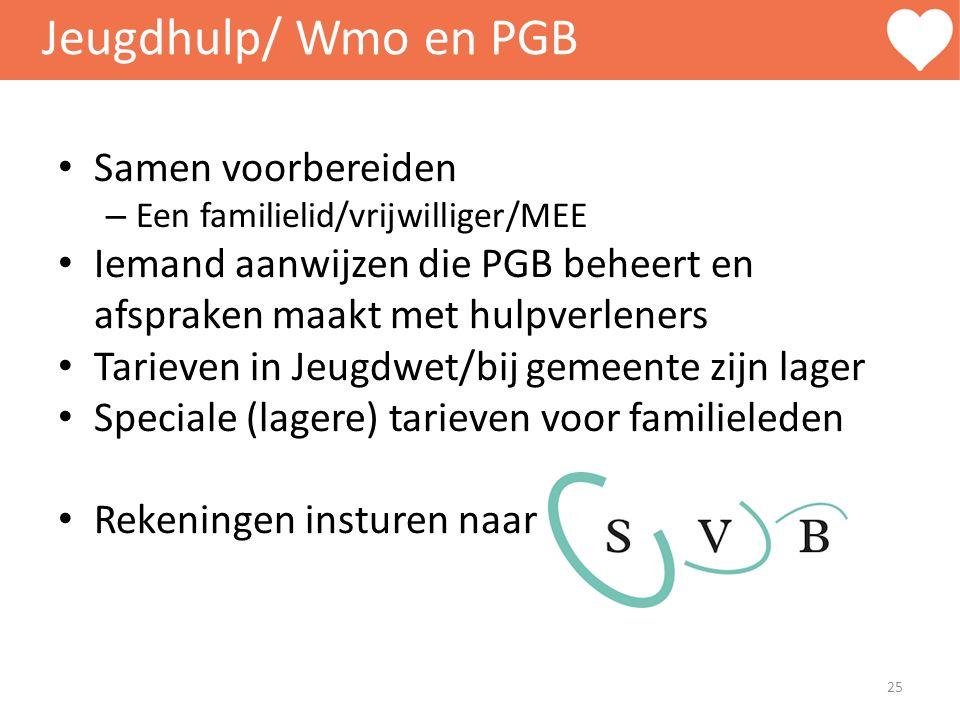 Jeugdhulp/ Wmo en PGB Samen voorbereiden