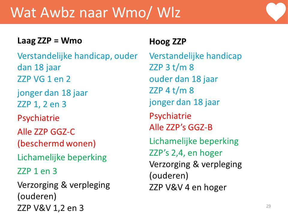 Wat Awbz naar Wmo/ Wlz Laag ZZP = Wmo Hoog ZZP