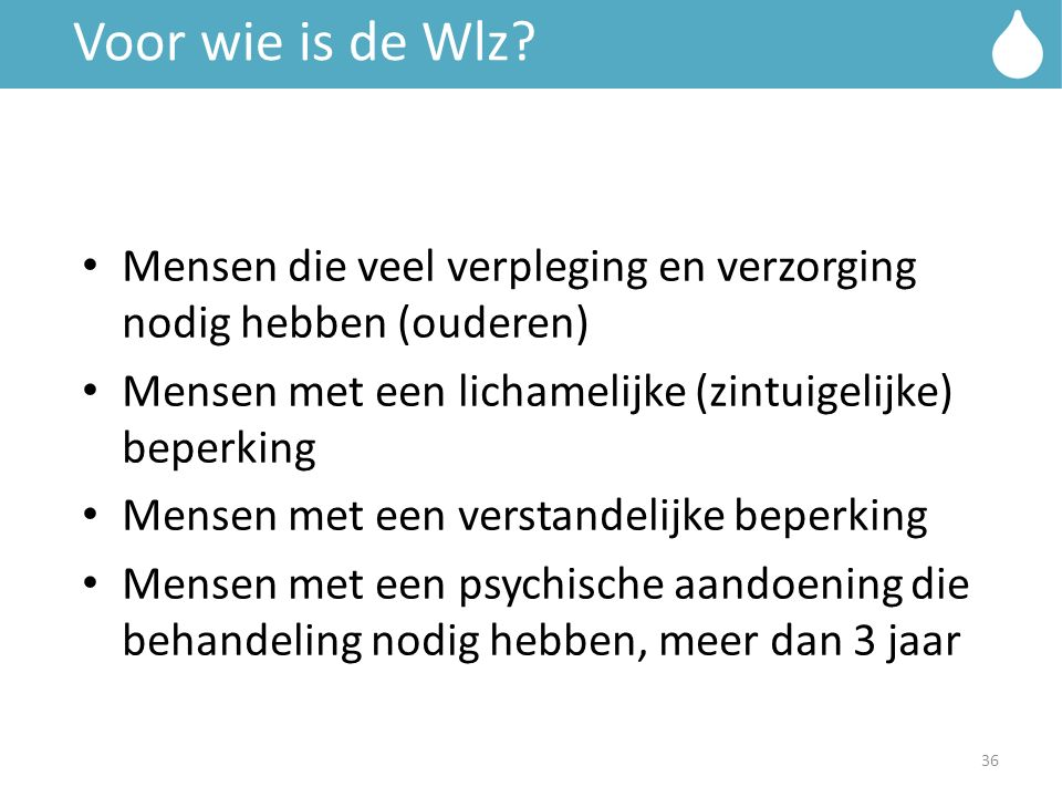 Titelbalk Voor wie is de Wlz