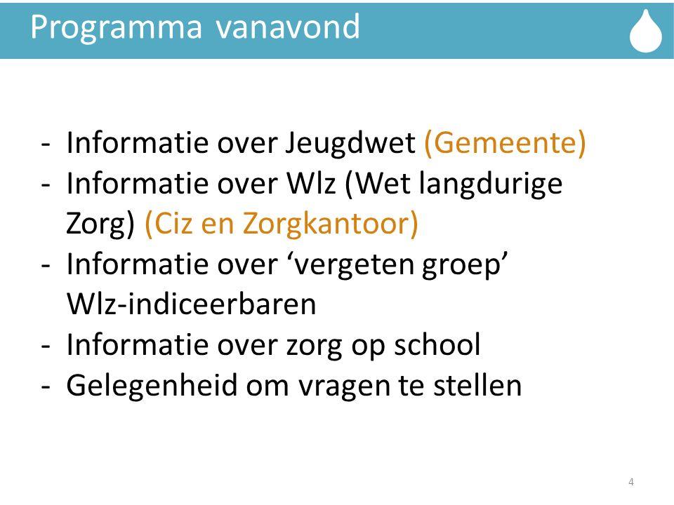 Programma vanavond Informatie over Jeugdwet (Gemeente)