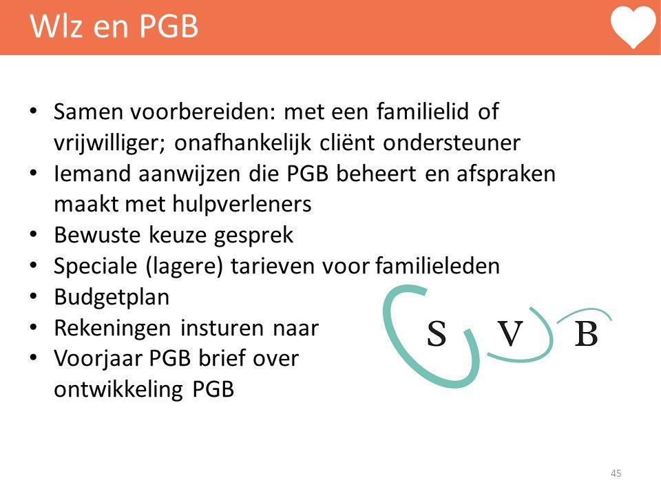 Wlz en PGB Samen voorbereiden: met een familielid of vrijwilliger; onafhankelijk cliënt ondersteuner.