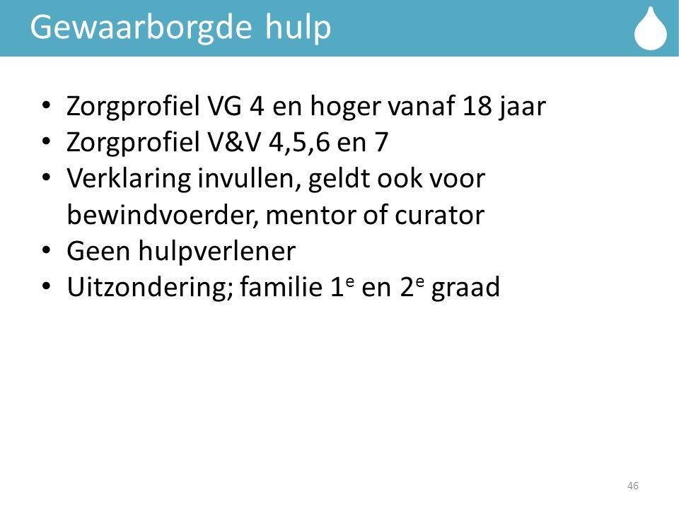 Titelbalk Gewaarborgde hulp Zorgprofiel VG 4 en hoger vanaf 18 jaar
