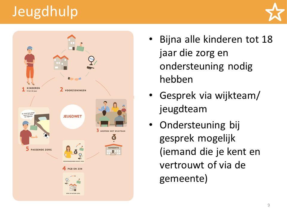Jeugdhulp Bijna alle kinderen tot 18 jaar die zorg en ondersteuning nodig hebben. Gesprek via wijkteam/ jeugdteam.