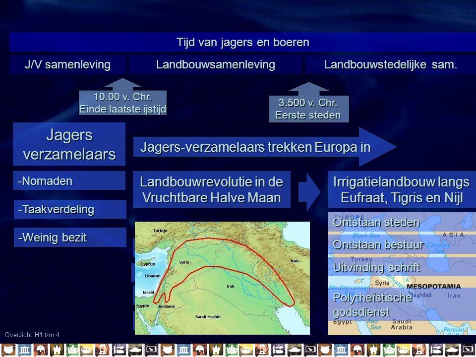 Jagers verzamelaars Jagers-verzamelaars trekken Europa in
