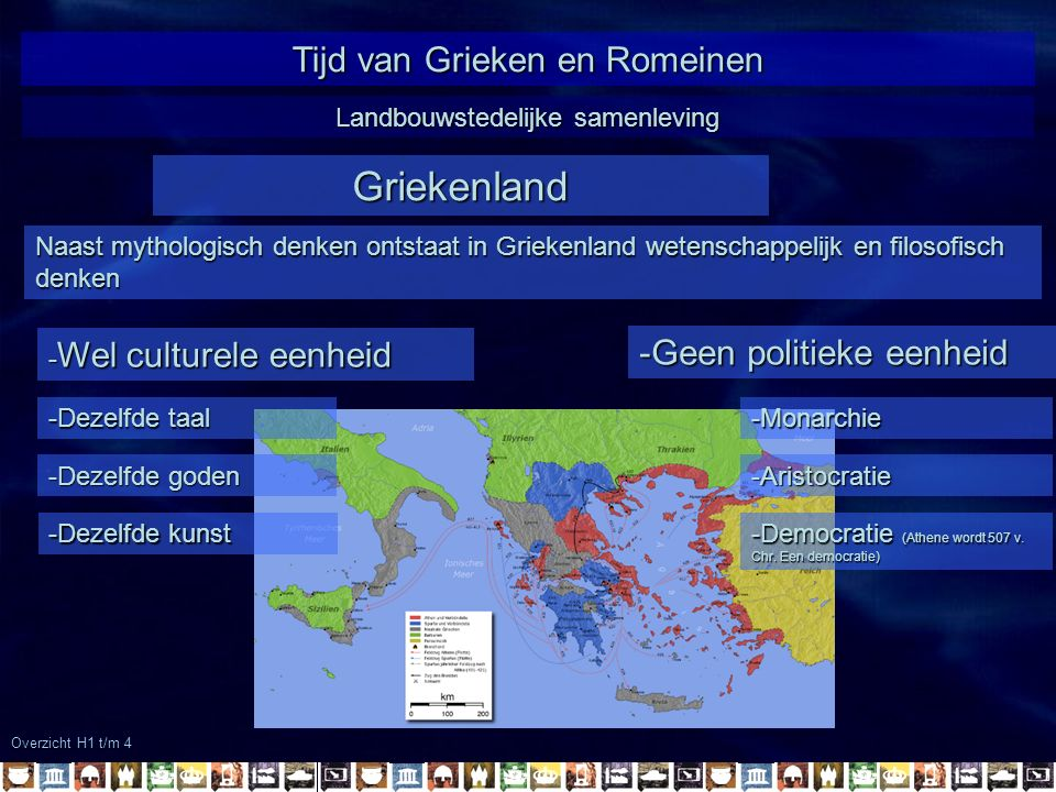 Griekenland Tijd van Grieken en Romeinen -Geen politieke eenheid