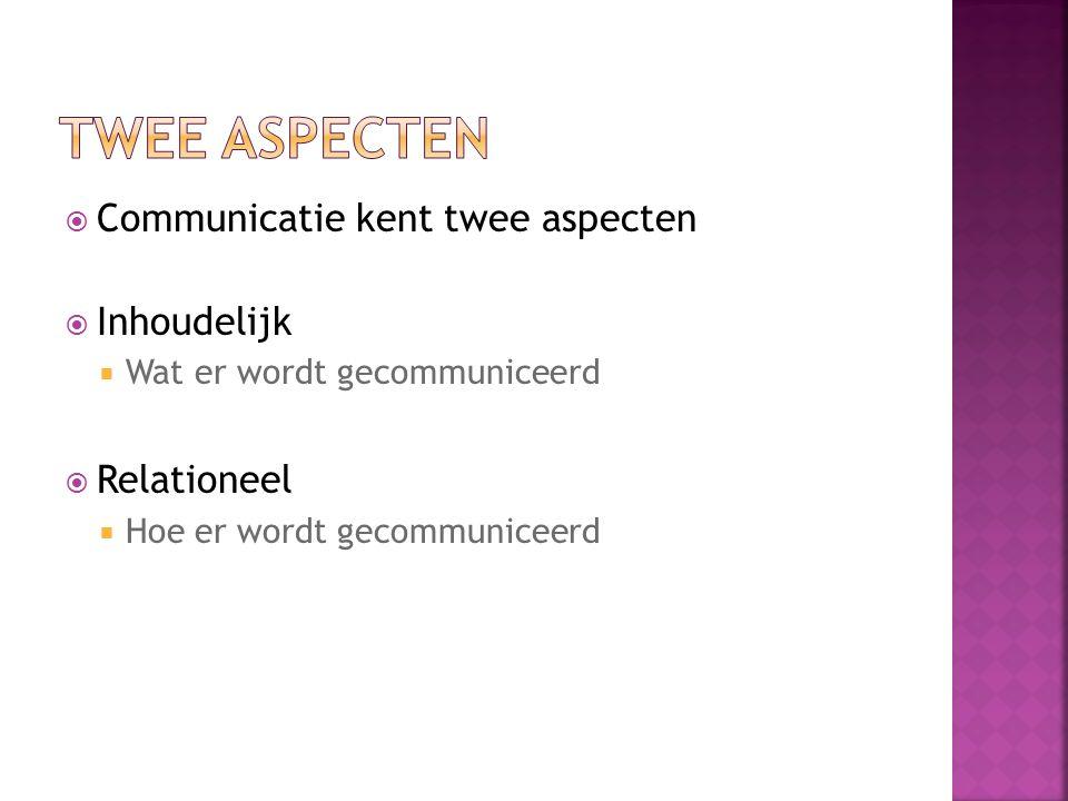 Twee aspecten Communicatie kent twee aspecten Inhoudelijk Relationeel