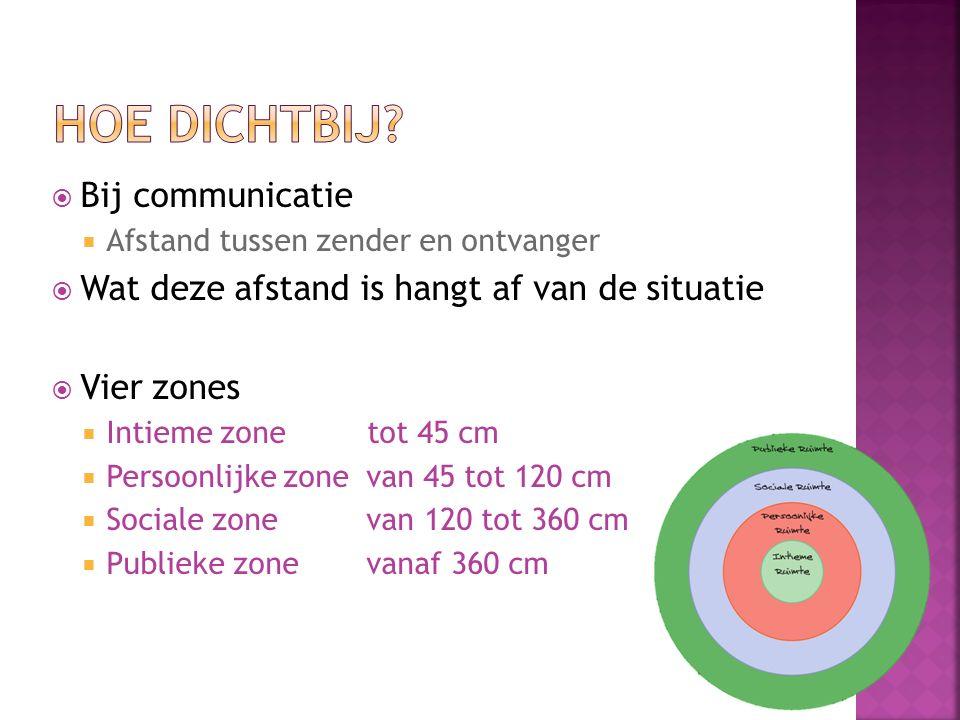 Hoe dichtbij Bij communicatie