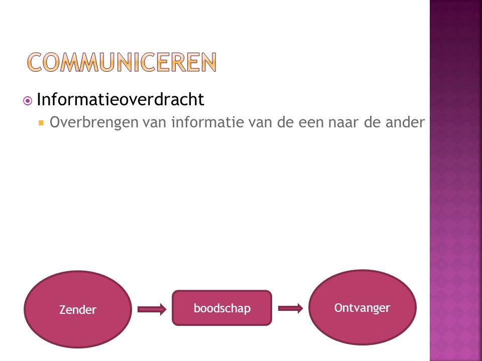 Communiceren Informatieoverdracht