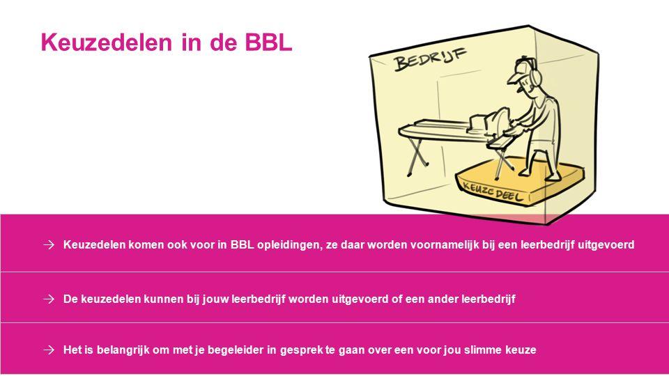 Keuzedelen in de BBL Keuzedelen komen ook voor in BBL opleidingen, ze daar worden voornamelijk bij een leerbedrijf uitgevoerd.