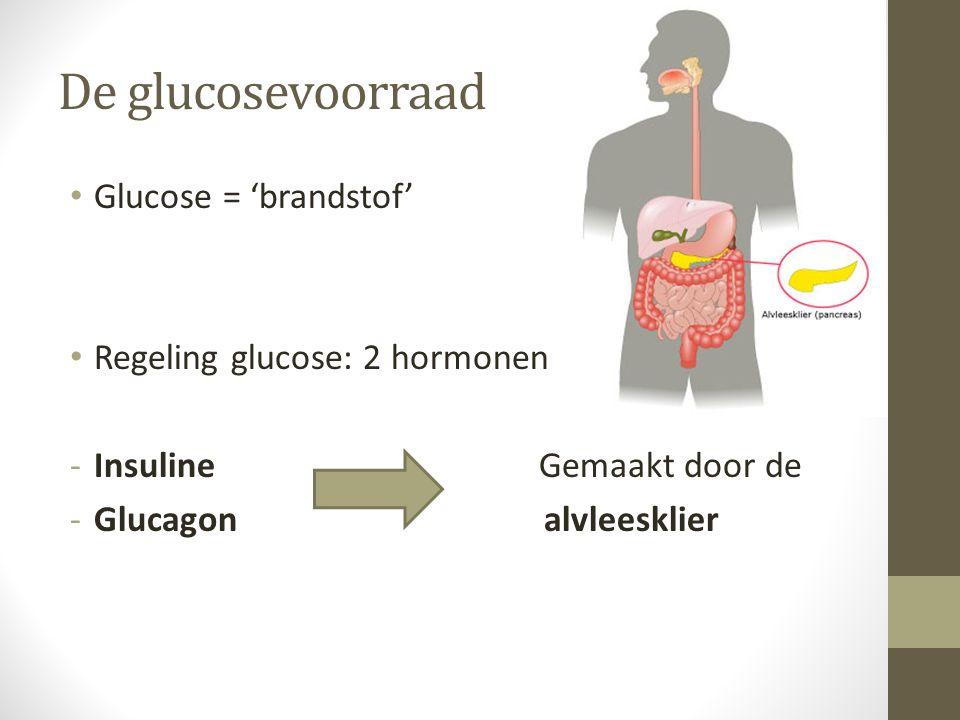 De glucosevoorraad Glucose = 'brandstof' Regeling glucose: 2 hormonen