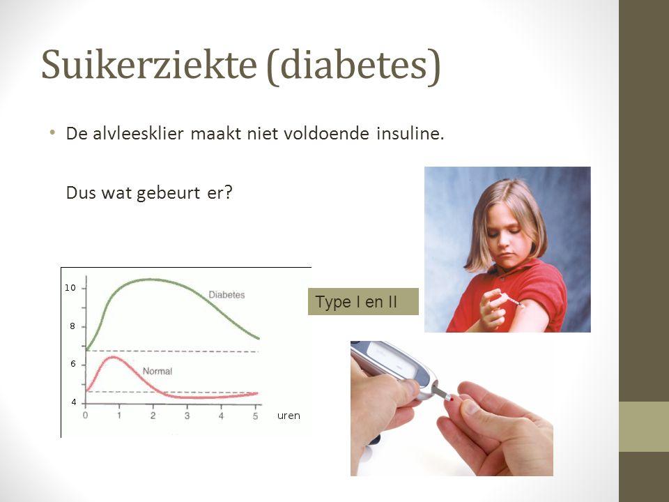 Suikerziekte (diabetes)