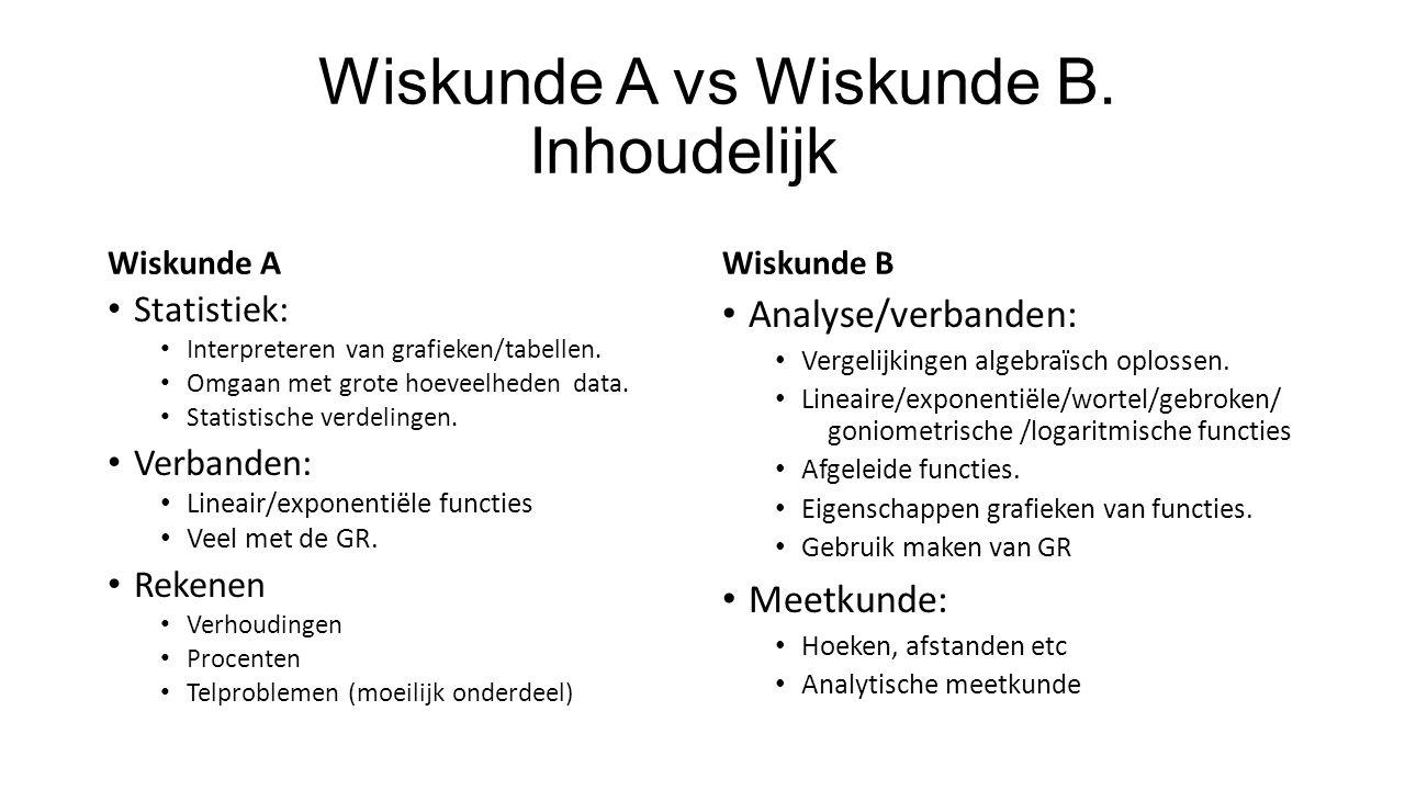 Wiskunde A vs Wiskunde B. Inhoudelijk