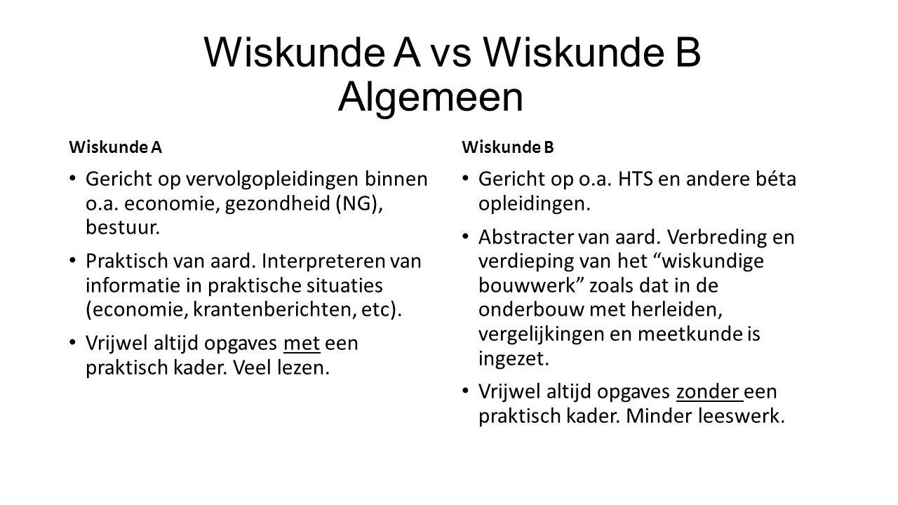 Wiskunde A vs Wiskunde B Algemeen