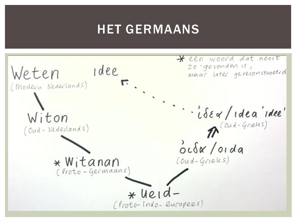 Het germaans