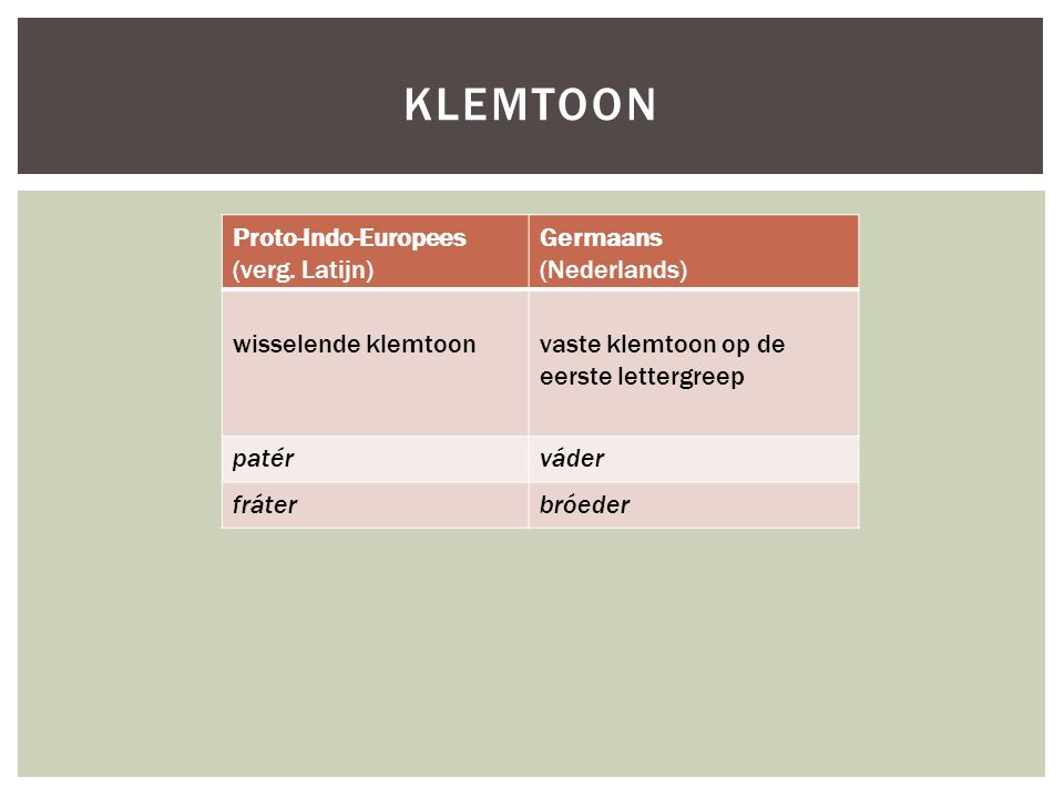 klemtoon Proto-Indo-Europees (verg. Latijn) Germaans (Nederlands)