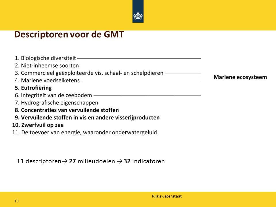 Descriptoren voor de GMT