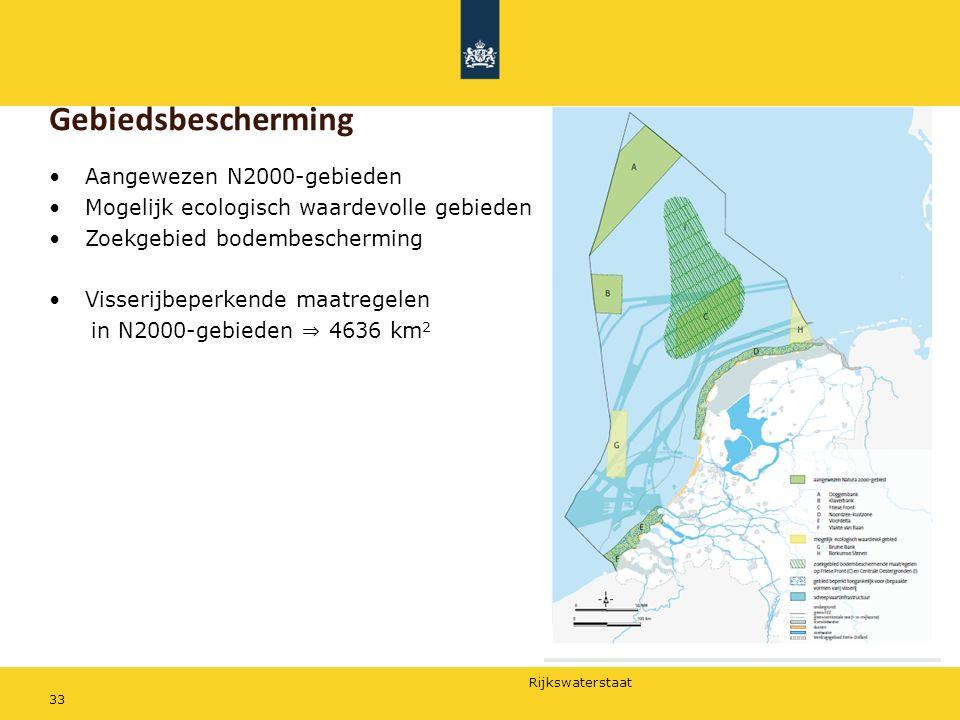 Gebiedsbescherming Aangewezen N2000-gebieden