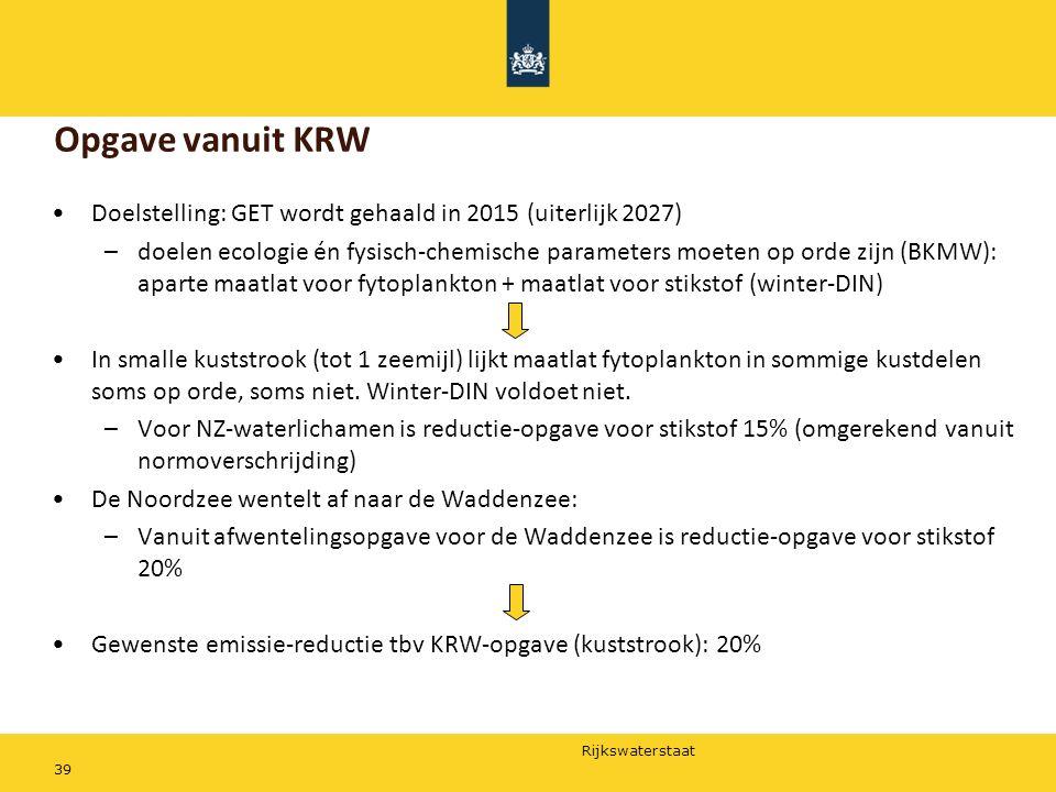 Opgave vanuit KRW Doelstelling: GET wordt gehaald in 2015 (uiterlijk 2027)
