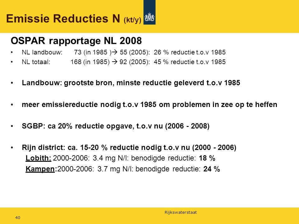 Emissie Reducties N (kt/y)