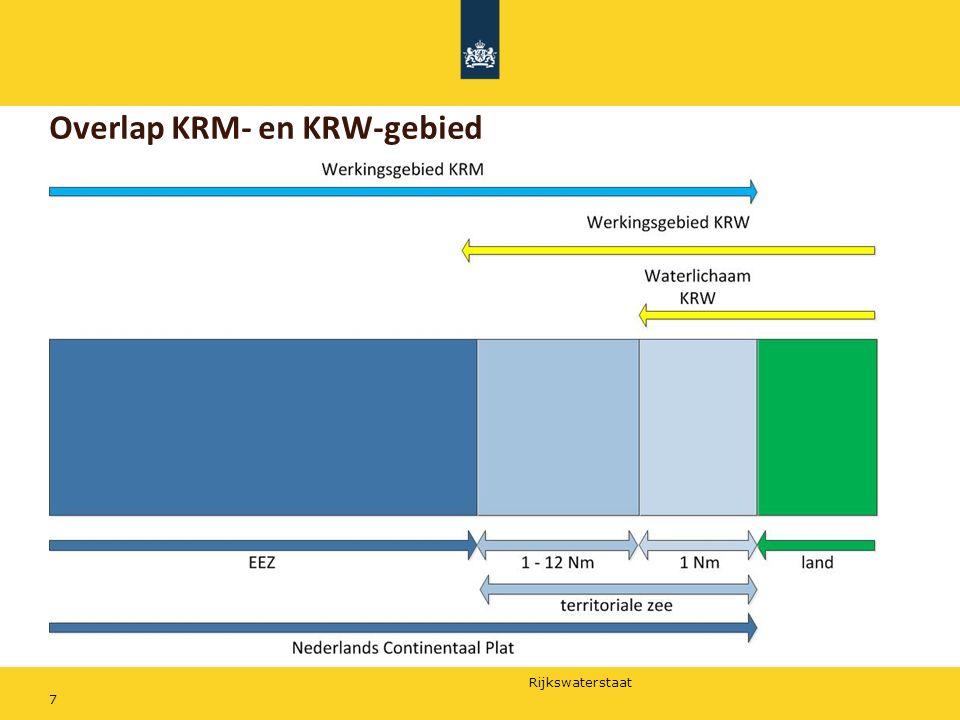 Overlap KRM- en KRW-gebied