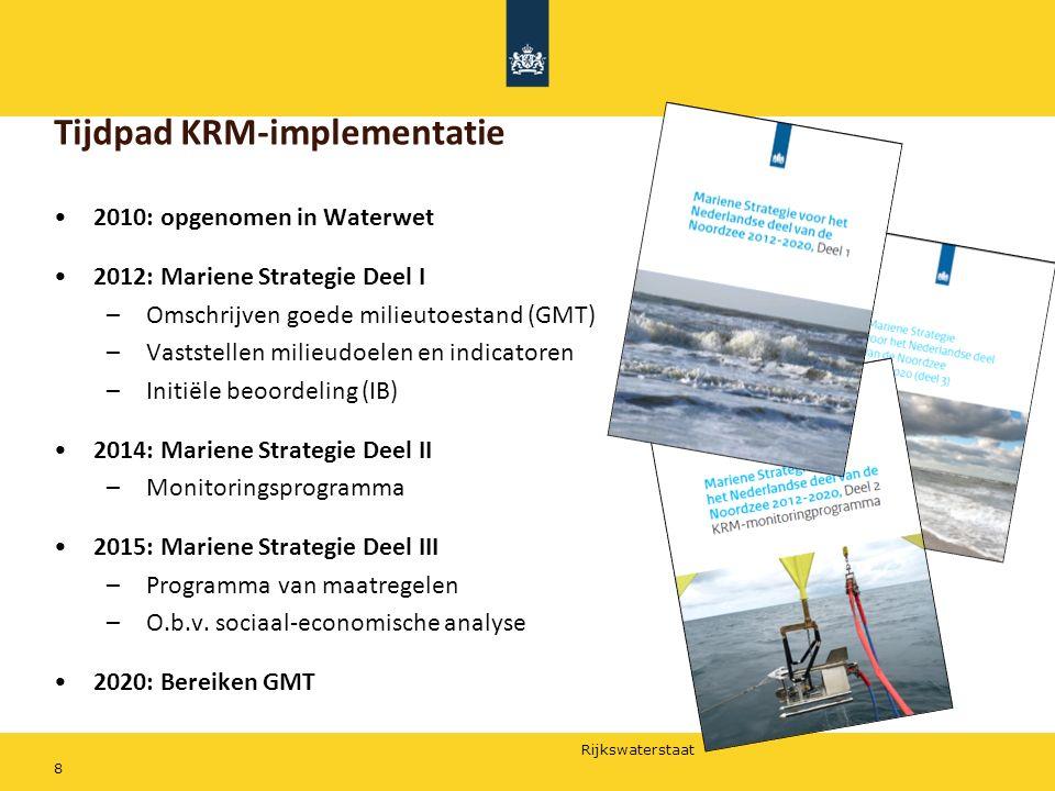 Tijdpad KRM-implementatie