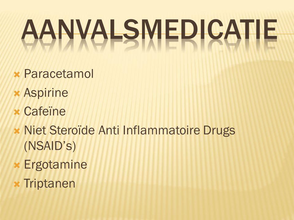 AANVALSMEDICATIE Paracetamol Aspirine Cafeïne