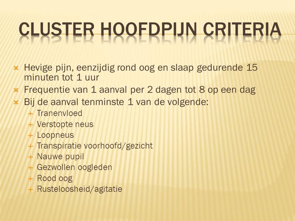 Cluster hoofdpijn criteria
