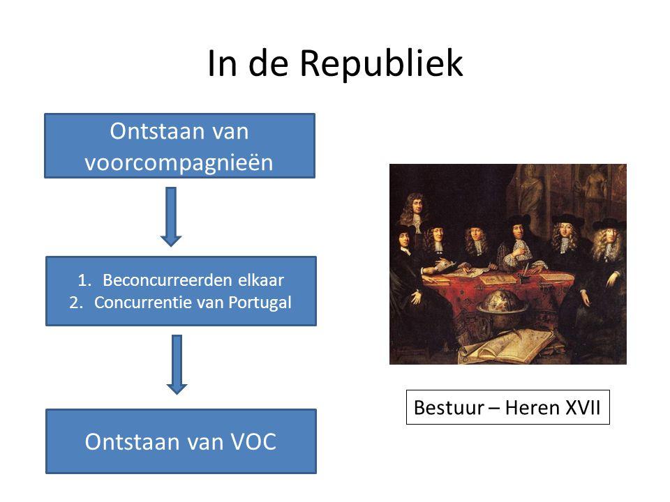 In de Republiek Ontstaan van voorcompagnieën Ontstaan van VOC