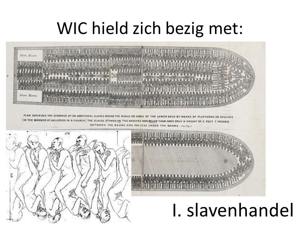 WIC hield zich bezig met: