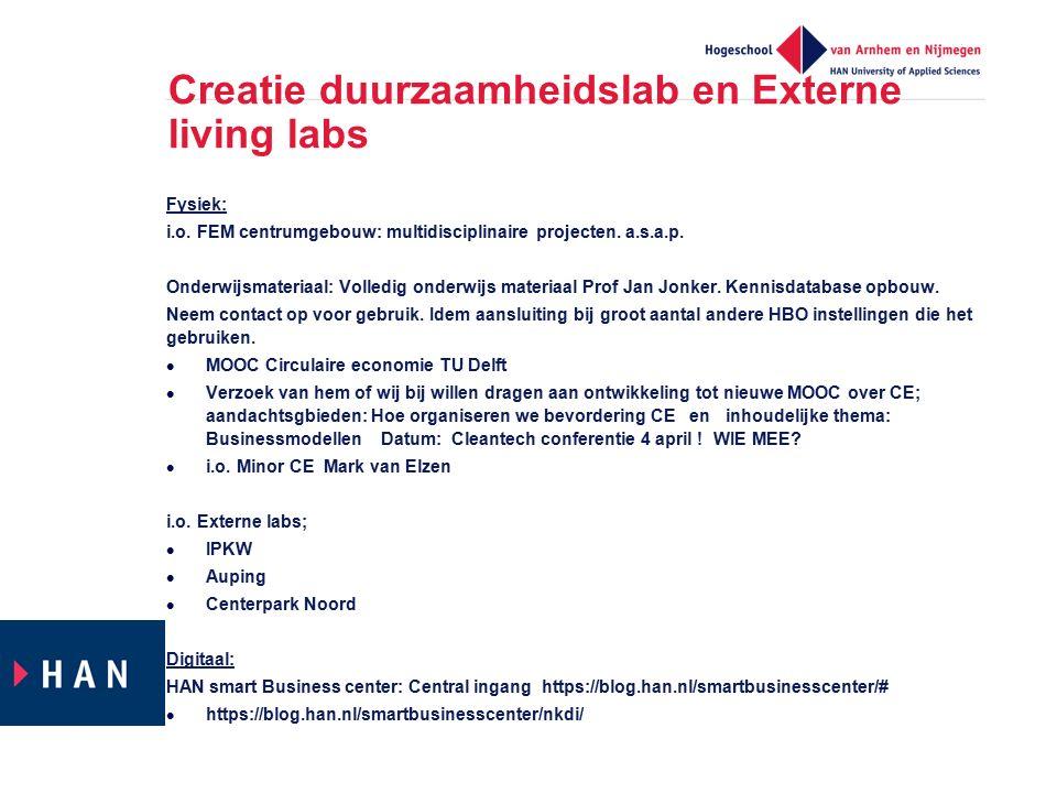 Creatie duurzaamheidslab en Externe living labs
