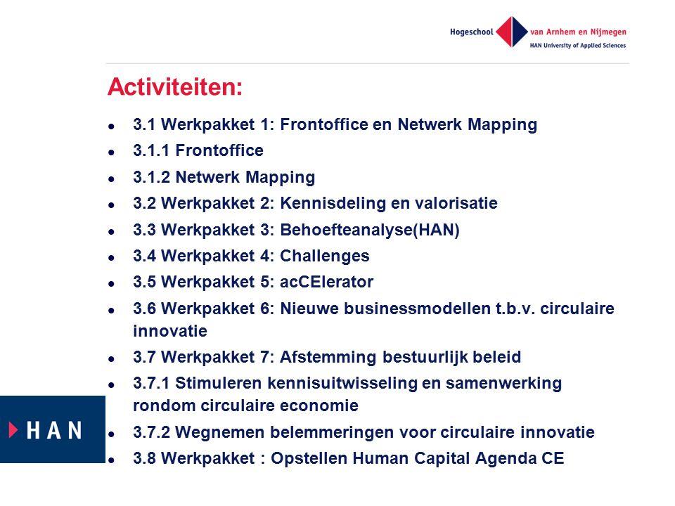 Activiteiten: 3.1 Werkpakket 1: Frontoffice en Netwerk Mapping